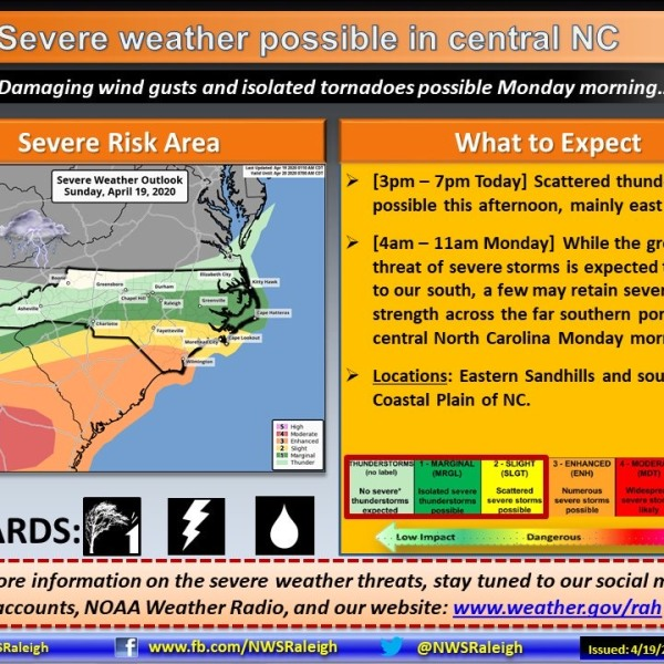 Severe weather possible in central NC