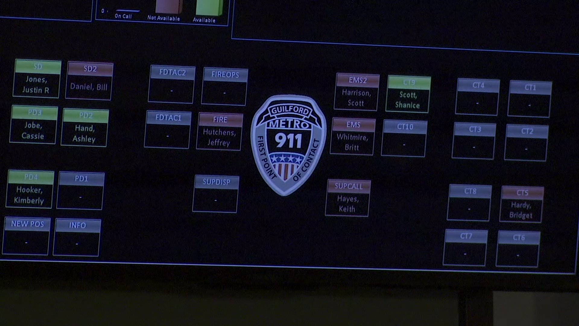 City leaders push for Greensboro 911 dispatchers to ask more descriptive questions