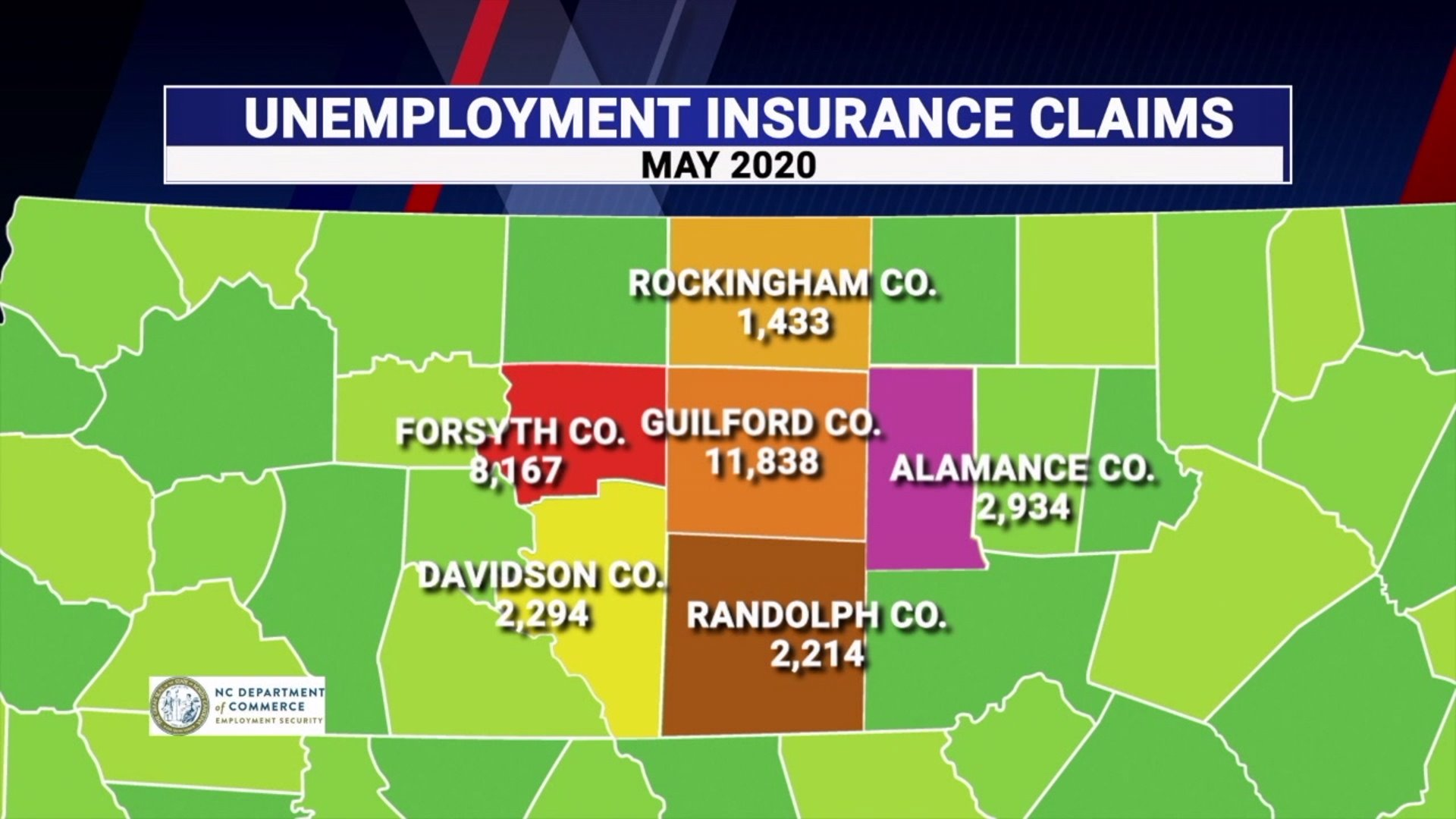 Some still struggle to file unemployment claims as Triad counties see drop in filings for month of May