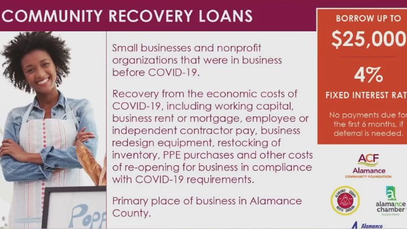 Alamance County launches new loan program