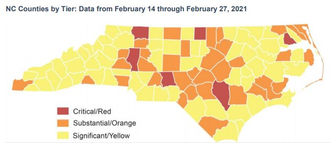Only 6 North Carolina counties remain in red category on state's COVID-19 County Alert map, 'shows continued progress'