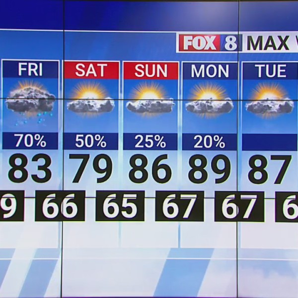 Chance for showers, thunderstorms persists throughout rest of workweek; chance for severe weather remains low