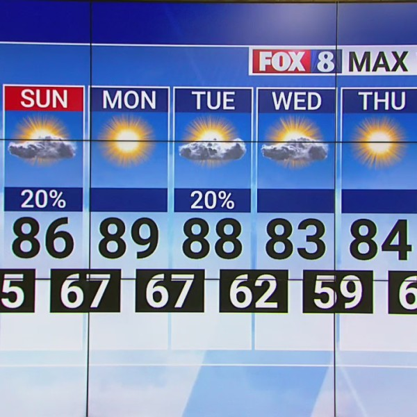 Cold front moving through North Carolina; showers remain in the forecast