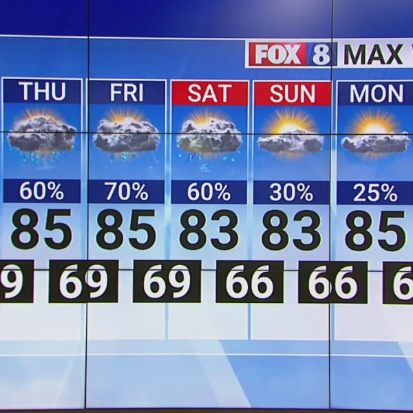 Chance for storms remains in the forecast for the rest of the week; severe weather threat is minimal