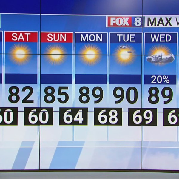 Rainy Thursday night and Friday, then a beautiful weekend for the 4th